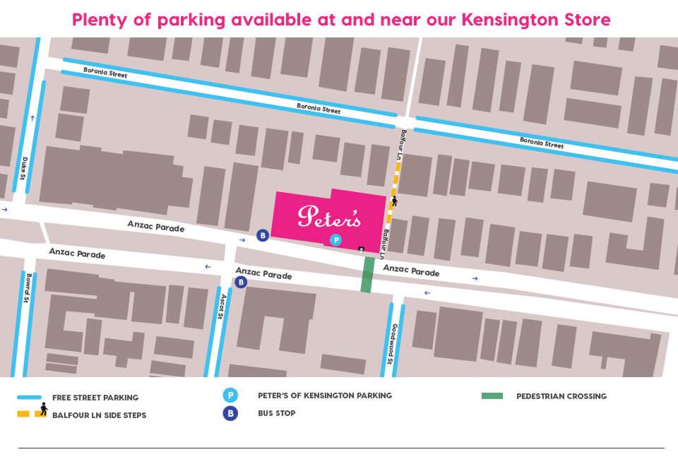 Kensington Store