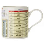 The Leonardo Collection - Metric Conversion Table Mug