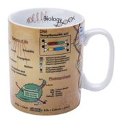 Konitz - Mugs of Knowledge Biology Mug