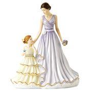 Royal Doulton - Precious Memories Mother's Figurine 2017