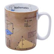 Konitz - Mugs of Knowledge Mathematics Mug
