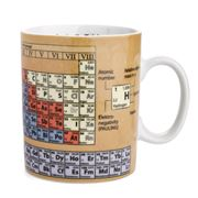 Konitz - Mugs of Knowledge Periodic Table of Elements Mug