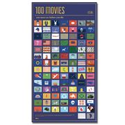 Doiy - 100 Movies You Must Watch Before You Die