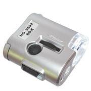 Heebie Jeebies - MiMicro Pocket Microscope